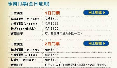 香港迪斯尼乐园亲子游玩攻略