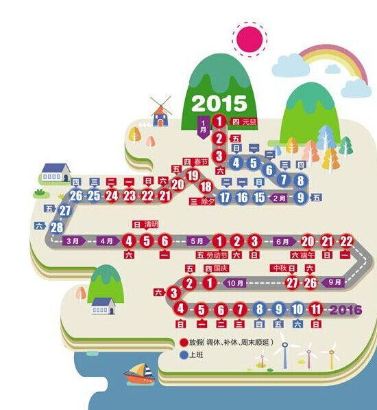 一张图看懂2015年放假安排