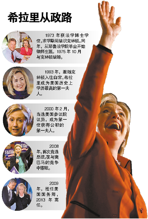 希拉里宣布参选美国总统