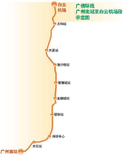 如果从广州南站到白云机场