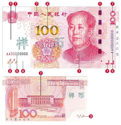可兑新版百元大钞啦,教你如何识别新版百元大钞