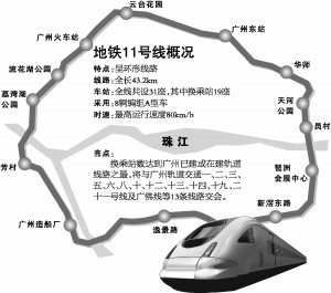 2016年广州地铁11号线启动招标工作
