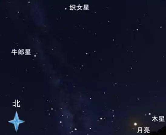仰望星空寻找牛郎星与织女星,感受鹊桥相会的滋味!